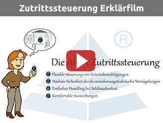 Zutrittssteuerung Video